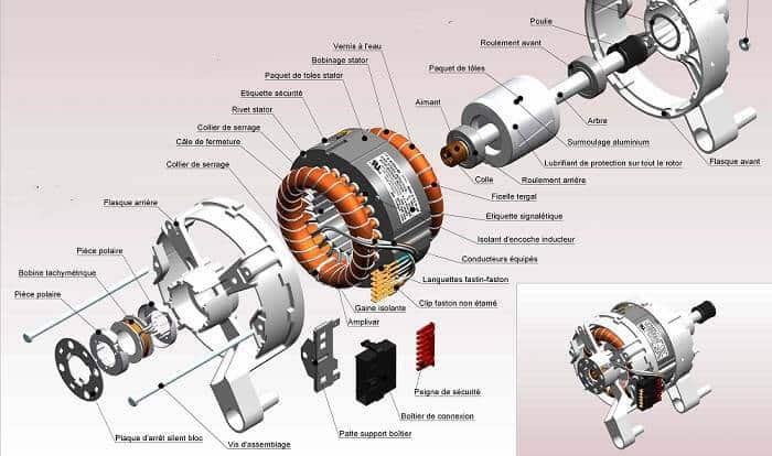 Asenkron Motorların Farklı Gerilimler ve Farklı Frekanslar İçin Hız-Moment Eğrilerinin Çizdirilmesi - Matlab Ödevi Yaptırma