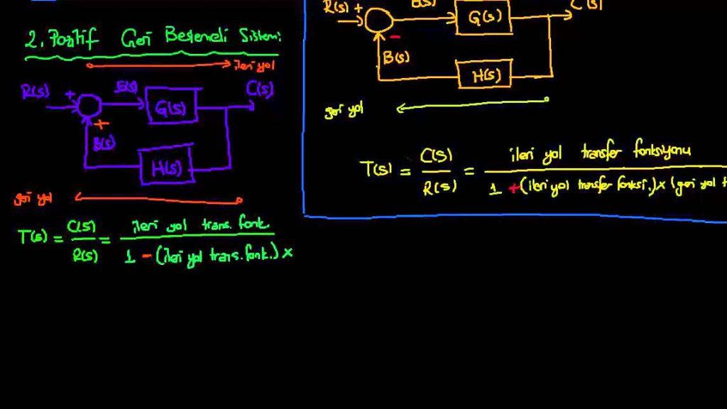 Otomatik Kontrol ve Sistem Dinamiği Dersi Ödev Yaptırma